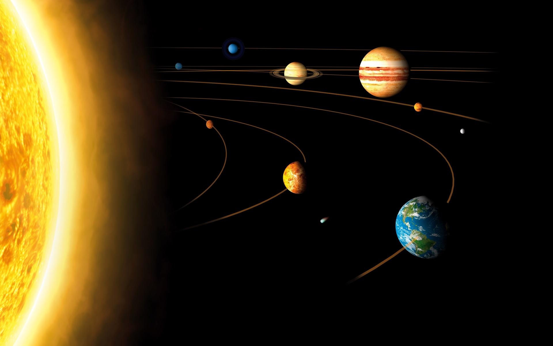 Картинка солнечной системы с орбитами