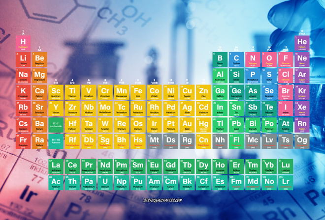 Periodic table, chemical elements, 4k, Mendeleev table, chemistry background, chemistry concepts