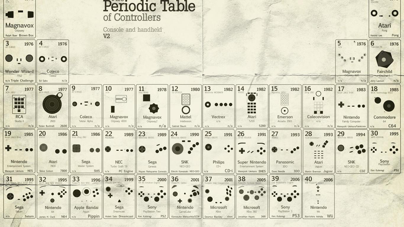 кнопка, Таблица, консоль, контроллер, кнопки, джойстик